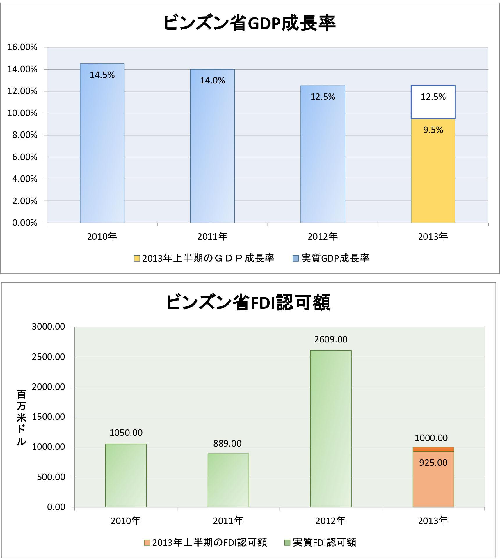 FDIGDP-JPN.jpg